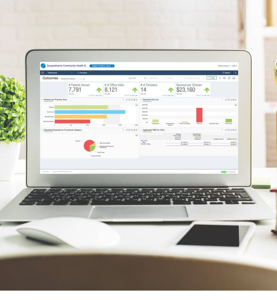 nonprofit-accounting-financial-management-solutions-with-real-time-visibility-reports-dashboards